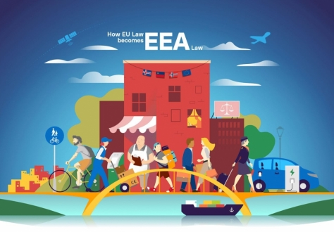 The web tool, How EU law becomes EEA law, is available at eealaw.efta.int
